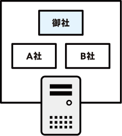 シェアサーバイメージ画像